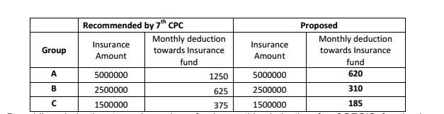 New Amulya Jeevan-II insurance policy