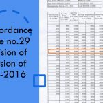 Concordance Table no.29 – Revision of pension of pre-2016