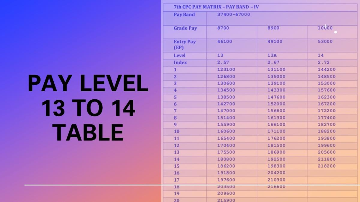 Pay level 13 to 14 Table