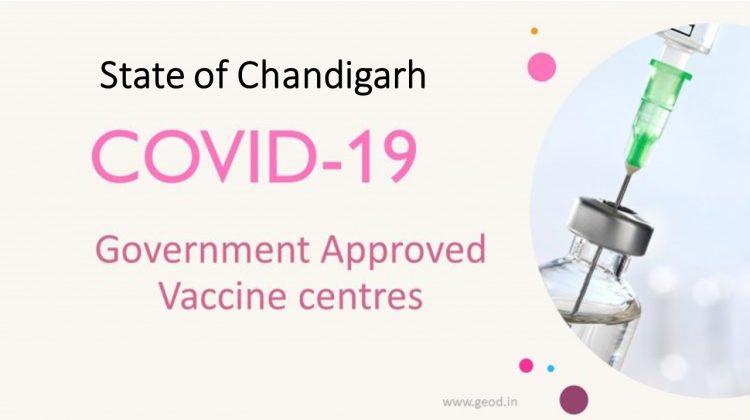 Covid Vaccine Centres in Chandigarh