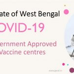 Covid Vaccine Centres in West Bengal